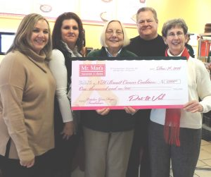 Mr. Mac's Macaroni & Cheese presents a donation to NHBCC for the Support Services Fund!